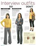 Pictures of job interviews what to wear