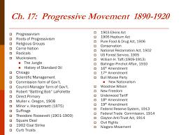 Progressivism Charts