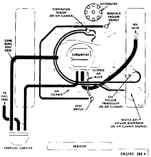 1976 ford ignition wiring diagram 1976 discover your wiring 1973 dodge 318 engine diagram 1988 ford f 250 wiring