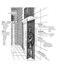 Why Sensory Design Cooper Hewitt Smithsonian Design Museum