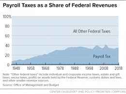 Federal Tax Withholding Chart Policy Basics Federal Payroll Taxes Center On Budget And