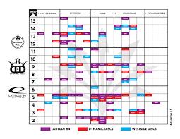 Marshall Street Flight Chart Timeless Disc Golf Flight Chart Marshall Street Latitude 64