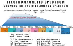 What Is Radio Astronomy Public Website