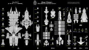 Star Citizen Ships Size Comparison Pwner