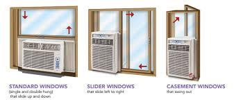 casement window air conditioner installation. Perfect Installation Different Window Types For Casement Window Air Conditioner Installation The Geeks