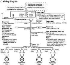 panasonic cq rx100u wiring diagram wiring diagram and hernes cqrx100u manual panasonic auto radio cd deck panasonic cq c1101u wiring diagram