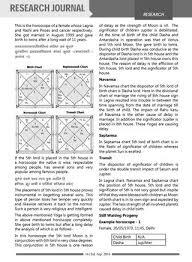 Saptamsa Chart Research Journal July September 2016 By Future Samachar Issuu