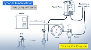 jandy aquapure ei review salt chlorine generator jandy aquapure ei typical installation small