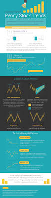 Learn To Identify Penny Stock Trends Ragingbull