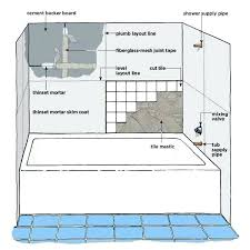 how to install ceramic tile in bathroom how to install tile shower gallery of lovely wall