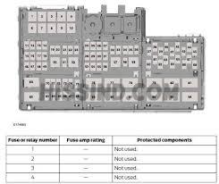 05 F450 Fuse Box Diagram 2015 mustang v6 & v8 underhood fuse panel diagram