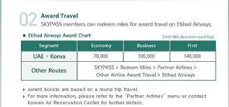 Korean Partner Award Chart Etihad Guest Korean Skypass Partnership Information