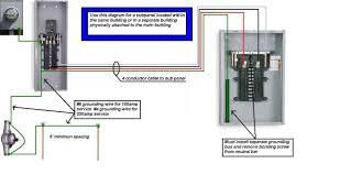 i'm installing a 100 amp service to a 100 amp disconnect and then how to wire 100 amp sub panel diagram ***i am a verified state \