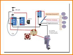 loanplus cms wiring diagram loanplus image wiring loanplus cms wiring diagram loanplus auto wiring diagram schematic on loanplus cms wiring diagram