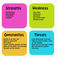 my strengths and weaknesses