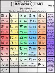 Hiragana Chart Part 1 Ver 2 By Treacherouschevalier