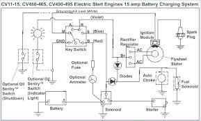 1987 husqvarna wiring diagram avniroi com • riding lawn mower wiring diagram husqvarna lawn tractor wiring rh 1 eckenstudio24 de