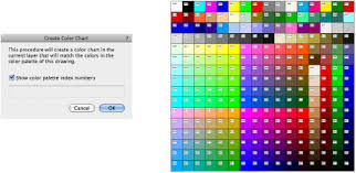 Creating A Color Chart