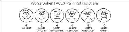 Wong Baker Chart 10 Wong Baker Faces Pain Rating Scale Pain Level Chart
