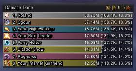 Wow Legion Dps Charts Complete Wow Damage Chart Noxxic Dps Chart Enhancement