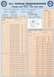Standard Keyway Size Chart Pdf Bedowntowndaytona Com