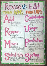 Revise And Edit Anchor Chart New Anchor Chart For Revise Vs Edit This Is Definitely An