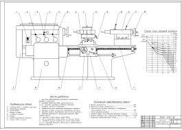 Курсовые проекты по конструированию машин и оборудования Разработка кинематики коробки скоростей токарно затыловочного станка модели К 96
