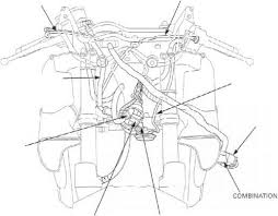 cbr fi wiring diagram image wiring cable harness routing honda cbr 600 f4i kappa motorbikes on 2002 cbr 600 f4i wiring diagram