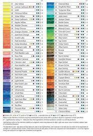 Derwent Coloursoft Color Chart Derwent Studio Colored Pencils Review