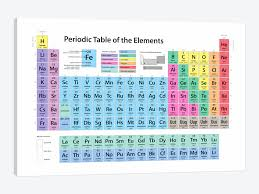 Periodic Table of Elements II Canvas Wall Art by Michael Tompsett ...