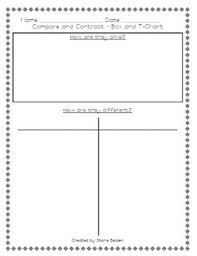 Compare And Contrast Graphic Organizers Graphic Organizers