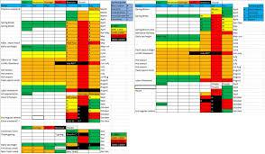 busch gardens williamsburg schedule. Busch Gardens Williamsburg Bgw Bge Discussion Thread Page 594 Schedule I