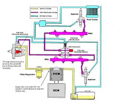 ford ka radio wiring diagram ford wiring diagrams