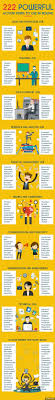 135 Best Resume Tips Images On Pinterest Resume Tips Resume