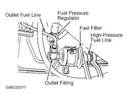 2000 chrysler sebring need location of fuel filter 2carpros com forum automotive pictures 55316 00sebringlxifuelfilter 2