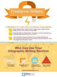 index of wp content uploads   infographic writing and lancing png