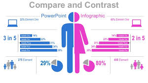 Comparison Infographic Template Compare And Contrast With This Powerpoint Infographic Get My Graphics