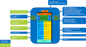 Intel Processor Comparison Chart Wiki Intel Xeon Processor Scalable Family Technical Overview