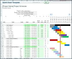 Best Gantt Chart Template Fresh Free Chart Template For