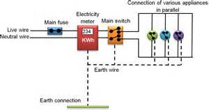 electrical wiring symbols l n images yamaha fz8 wiring schematic electricity domestic electric ac wiring live and