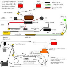 i did commented that i would make a wiring diagram here it is Auto Wiring Diagram Library at Reddit Car Wiring Diagrams