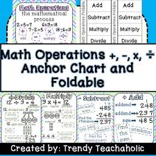 Math Operations Chart Math Operations Anchor Charts With Foldable Interactive Notebook Common Core