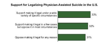Views Against Suicide Essay Custom Paper Help Qrtermpaperzdsy
