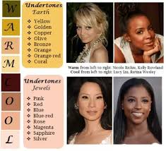 Maybelline Skin Tone Chart How To Find The Right Foundation For Dark Skin From The