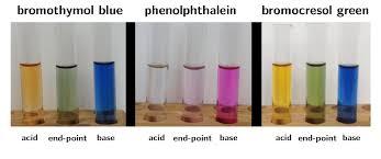Ph Acids And Bases Siyavula