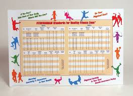 Fitnessgram Healthy Fitness Zone Chart 2018 Healthy Fitness Zone Wall Chart Version 8 0 The Cooper