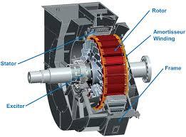 part wound motor wiring diagram wirdig wound rotor motor wiring diagram ac wound wiring diagram