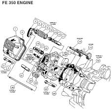 club car fe290 engine parts motorcycle schematic images of club car fe engine parts fe 350 engine carryall 2 plus and
