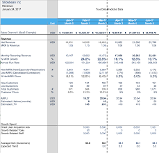 Personal Finance Model Free Personal Financial Budget Template Planner Spreadsheet