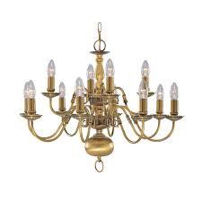 image of design antique brass chandelier